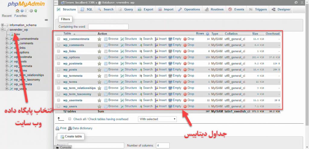 انتخاب دیتابیس برای حذف افزونه ها هنگام عدم دسترسی به مدیریت وردپرس