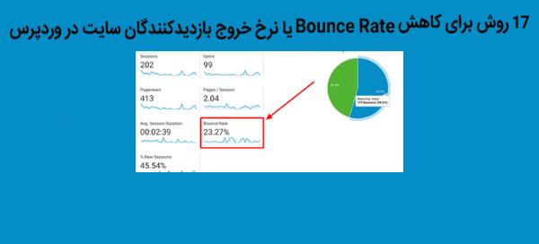 نحوه کاهش Bounce Rate یا نرخ خروج بازدیدکنندگان سایت در وردپرس