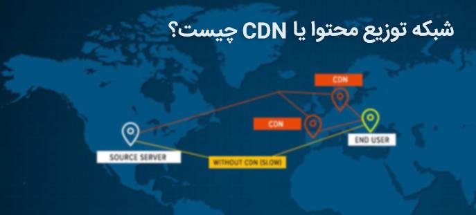 شبکه توزیع محتوا یا CDN چیست و در وبلاگ وردپرس چه کاربردی دارد؟