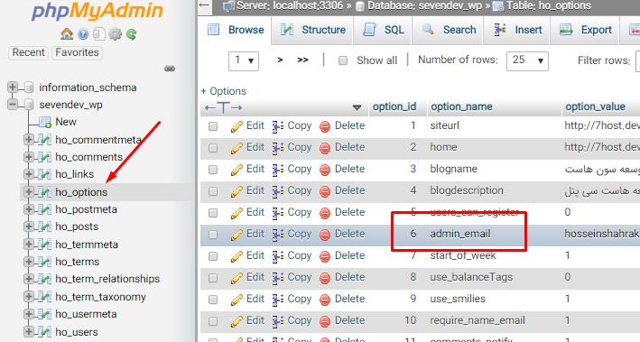 تعویض ایمیل حساب کاربری مدیریت وردپرس را از طریق phpMyAdmin