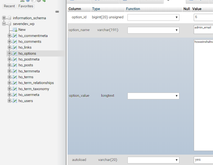تغییر دادن ایمیل مدیریت وردپرس را از طریق phpMyAdmin